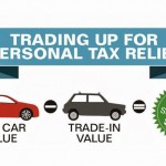 Sales-Tax-On-The-Difference-Trade-In-Michigan-Image