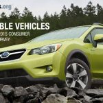 2015-Most-Reliable-Vehicles-Consumer-Reports