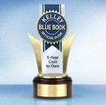 Kelley Blue Book 5 Year Cost To Own Awards