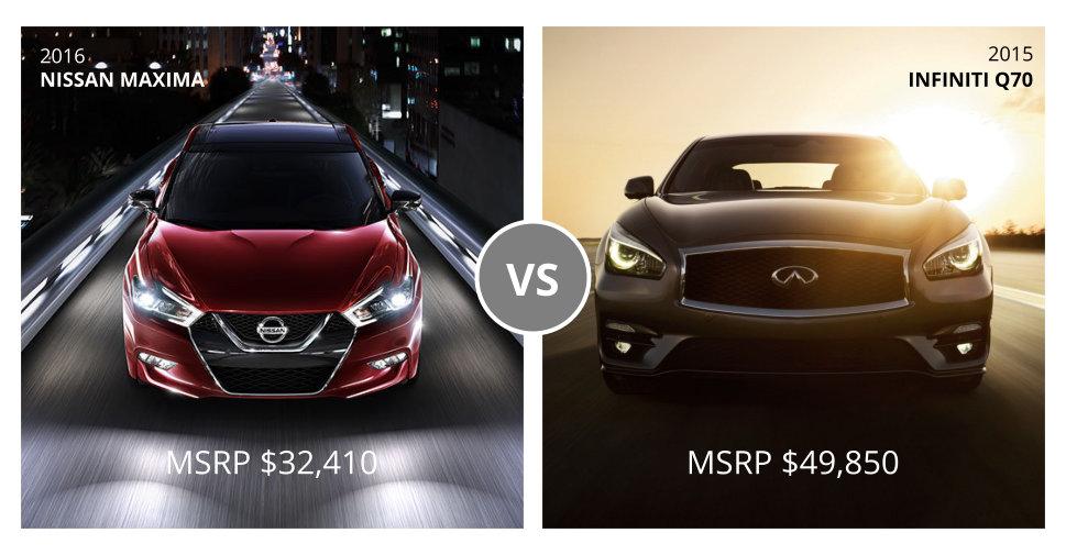 2016 Nissan Maxima vs 2015 Infiniti Q70